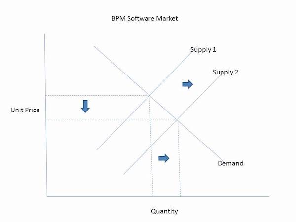 Image result for PR Method Of Software Product Companies
