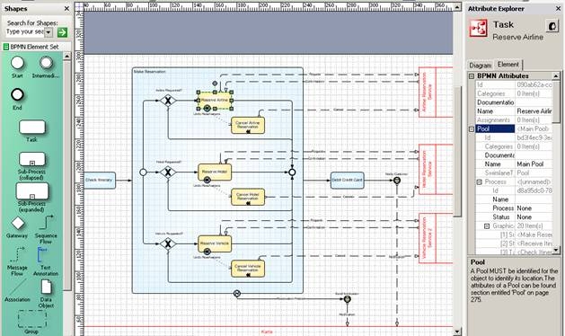Visio bpmn diagram circuit connection diagram bpms watch is visio your next bpms design tool bpminstitute org rh bpminstitute org bpmn diagram ccuart Images